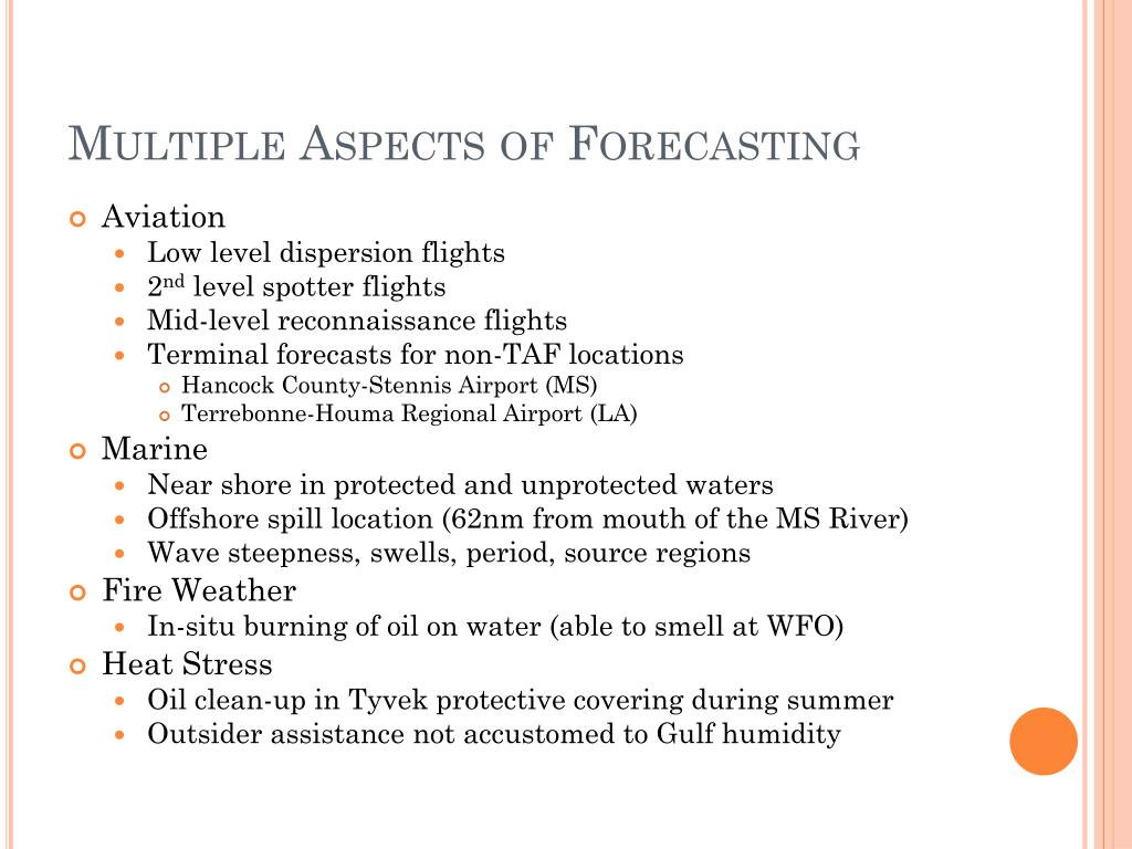 Multiple Aspects of Forecasting