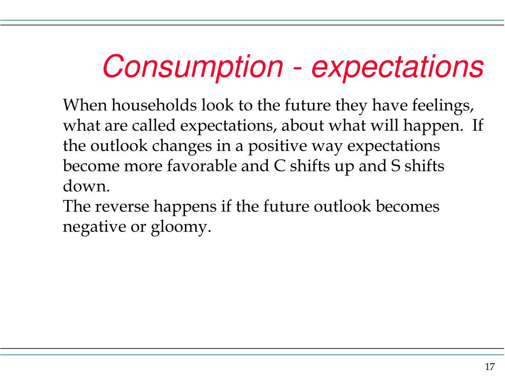 Consumption - expectations