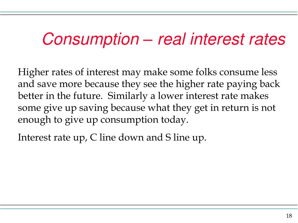 Consumption – real interest rates