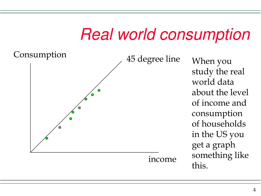 Real world consumption
