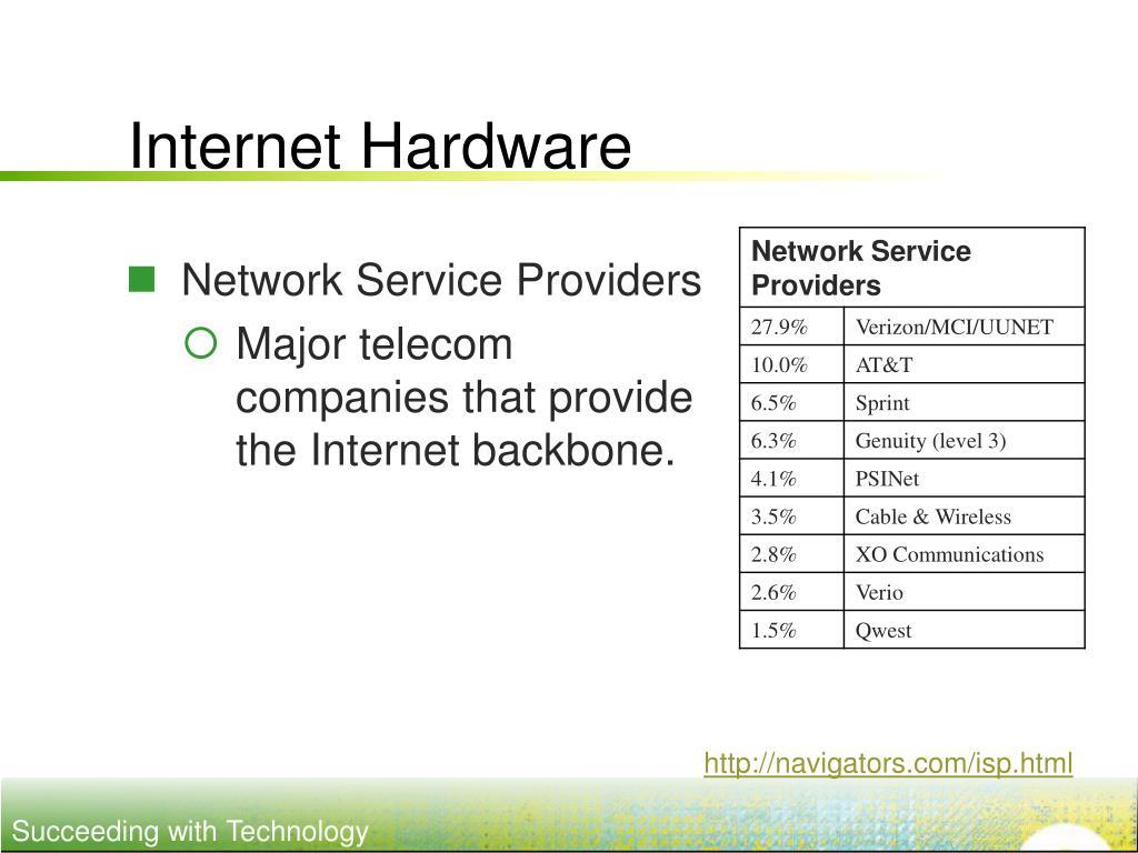 Internet Hardware