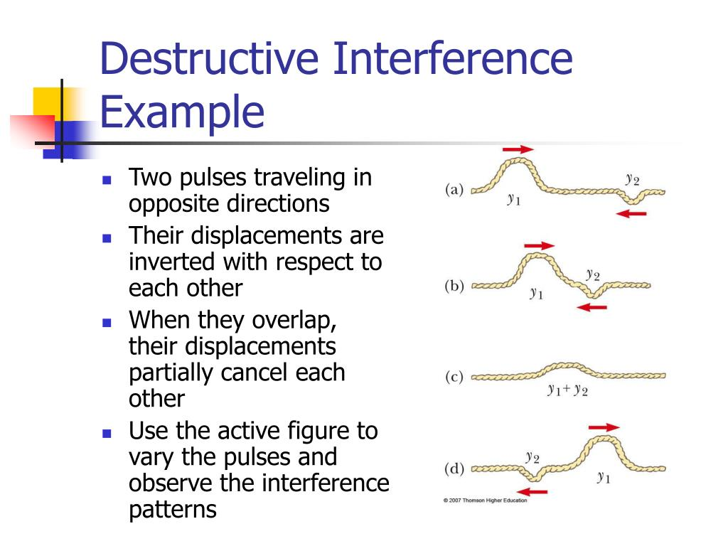 Destructive Interference Example