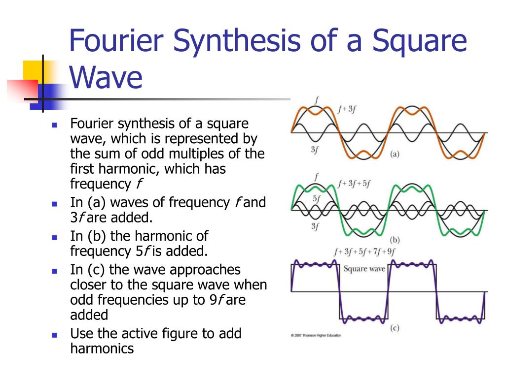 Fourier Synthesis of a Square Wave