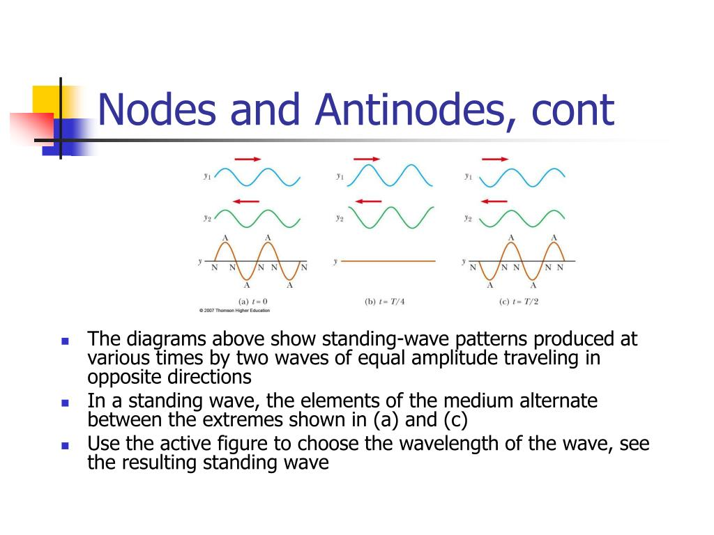 Nodes and Antinodes, cont
