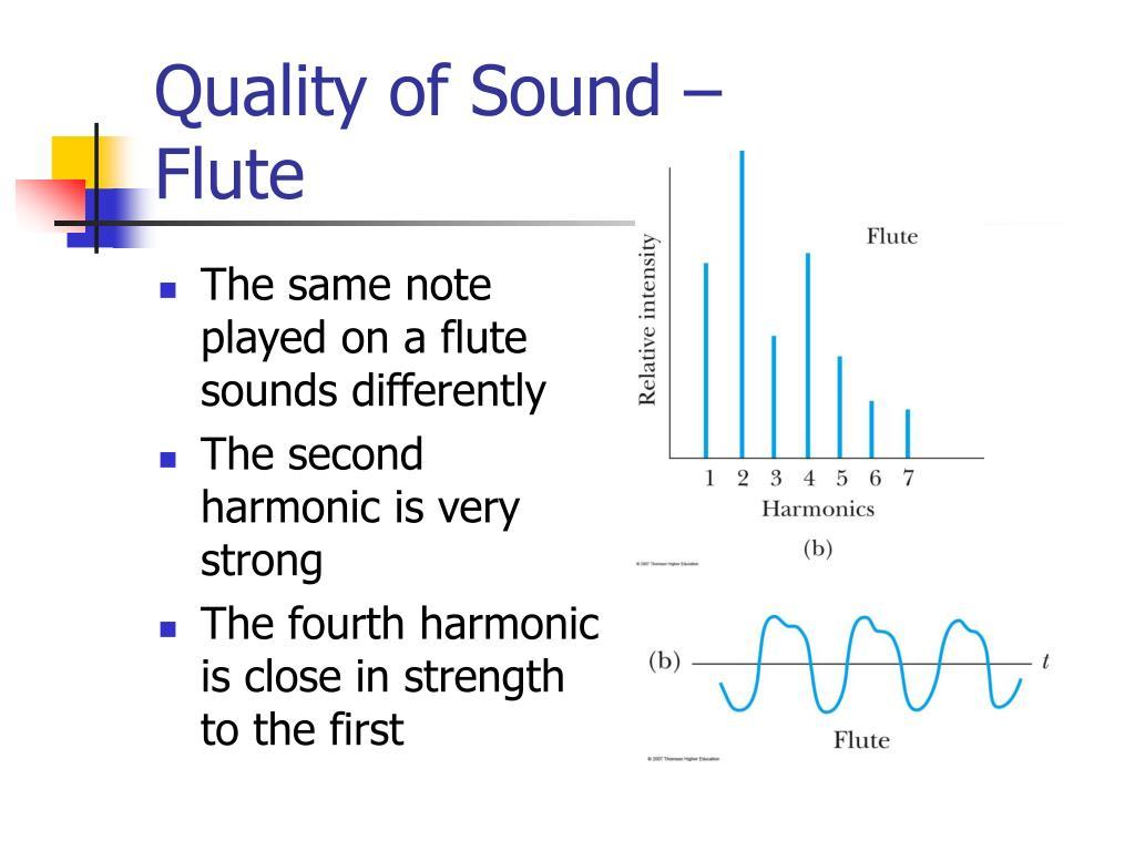 Quality of Sound –