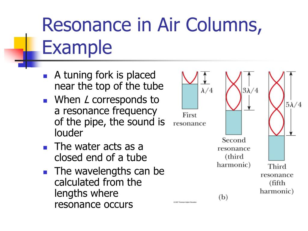 Resonance in Air Columns, Example