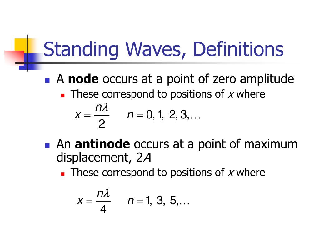 Standing Waves, Definitions