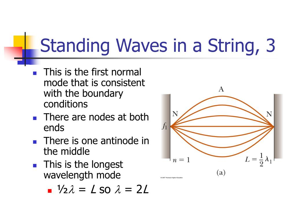 Standing Waves in a String, 3