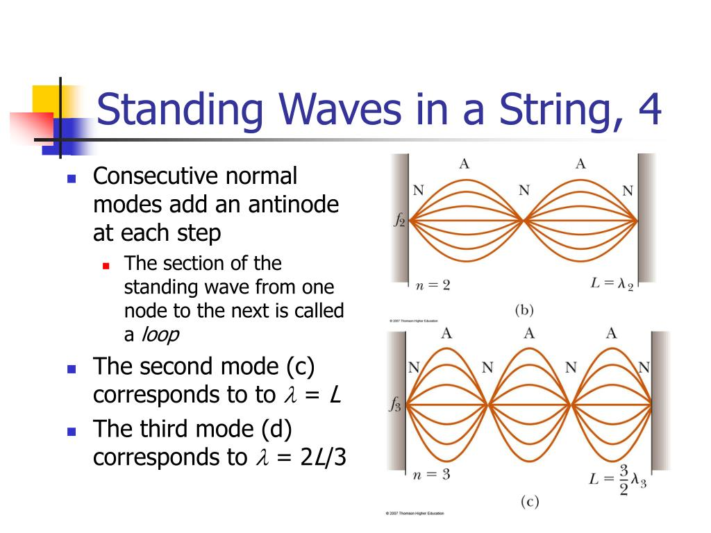 Standing Waves in a String, 4