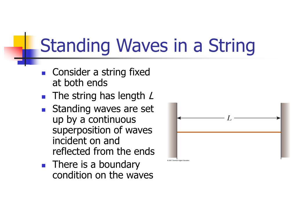 Standing Waves in a String