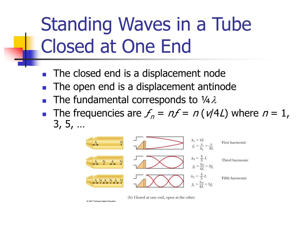 Standing Waves in a Tube Closed at One End