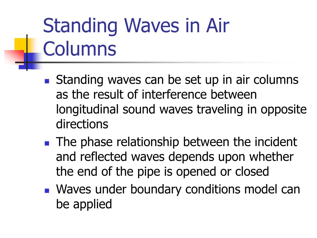 relationship between standing waves and resonance project
