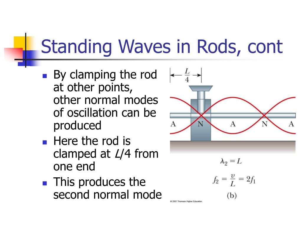 Standing Waves in Rods, cont
