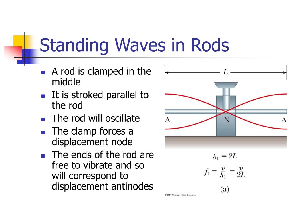 Standing Waves in Rods