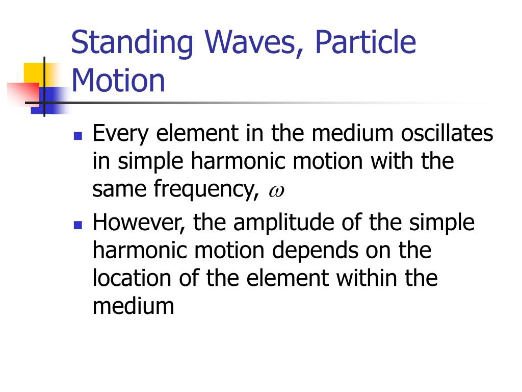 Standing Waves, Particle Motion