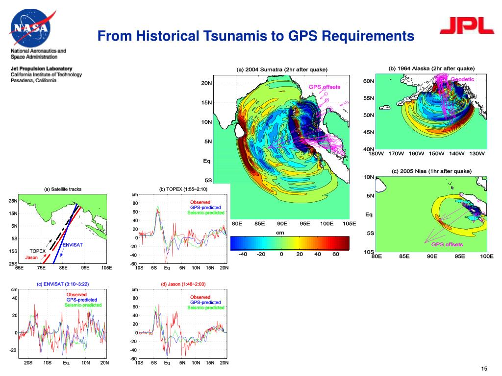 From Historical Tsunamis to GPS Requirements