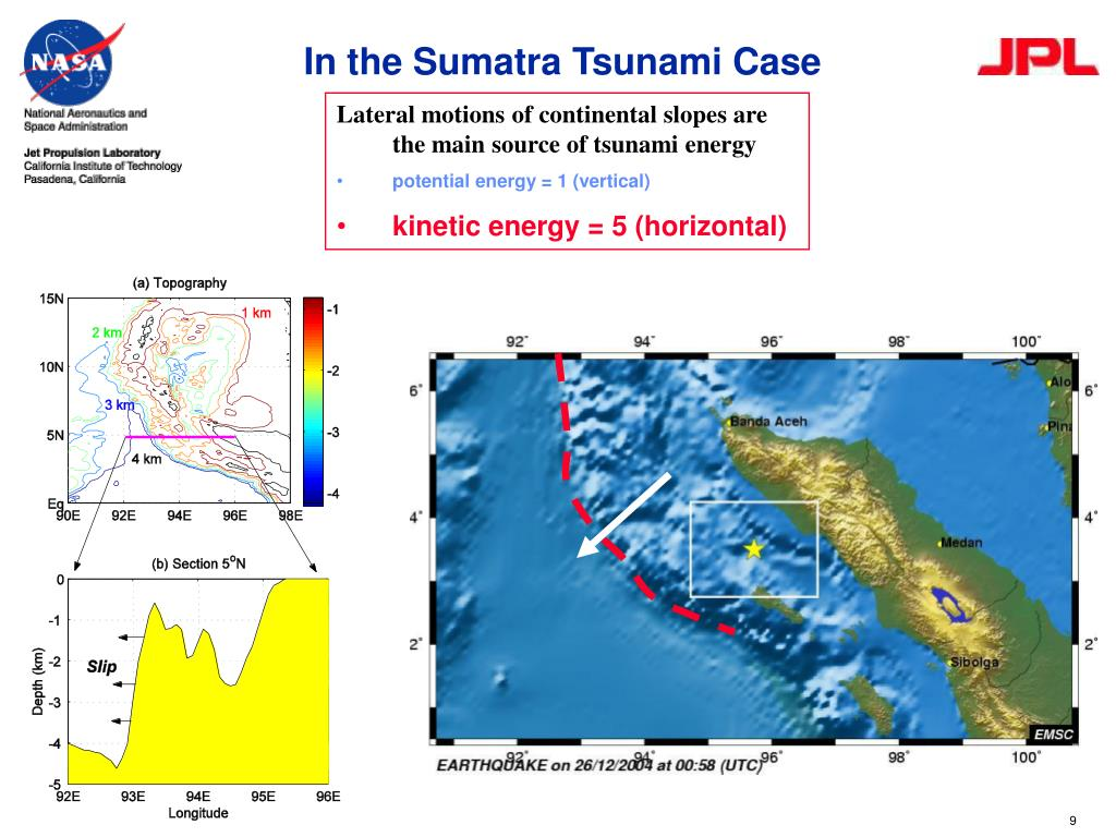 In the Sumatra Tsunami Case