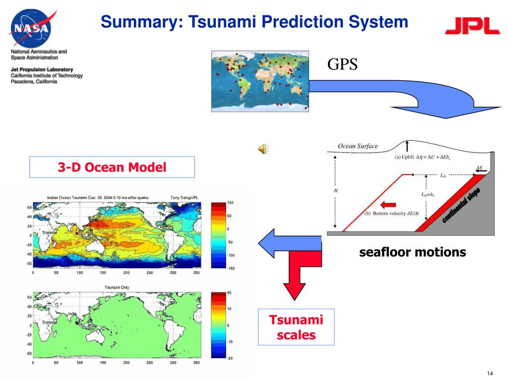 Summary: Tsunami Prediction System