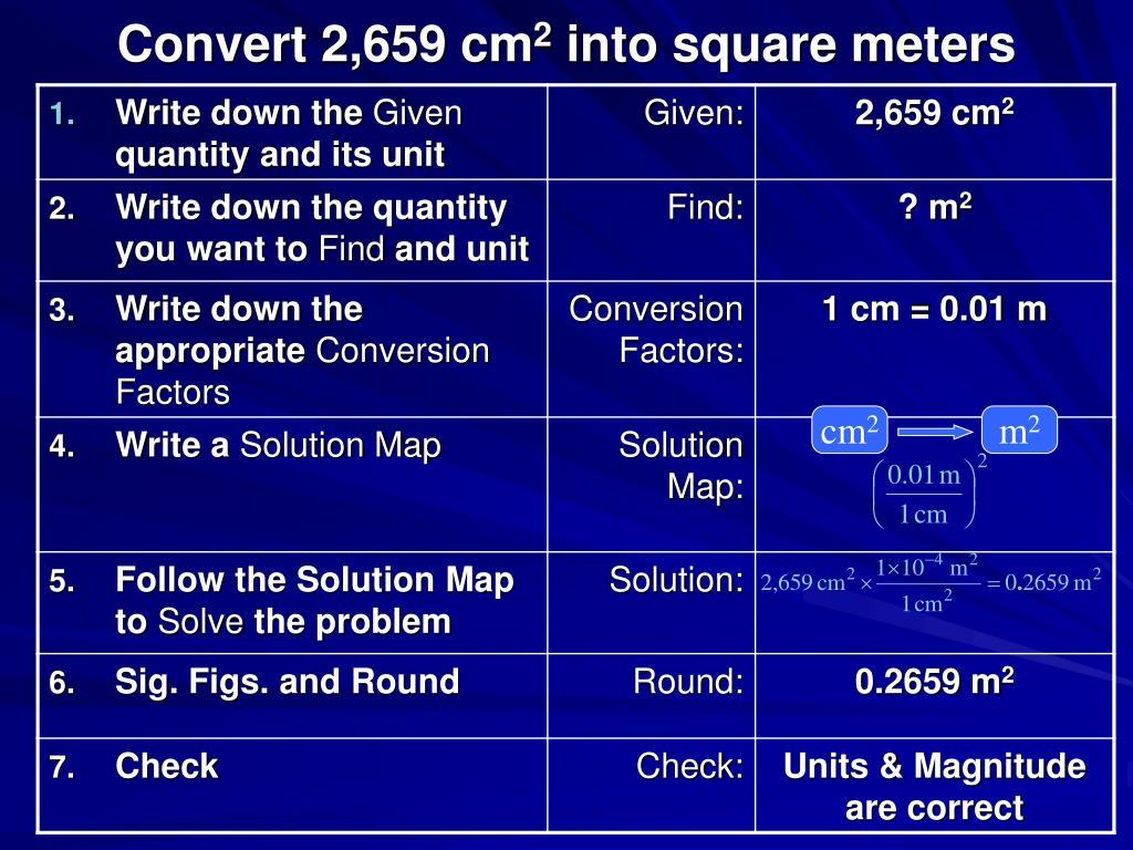 Convert 2,659 cm