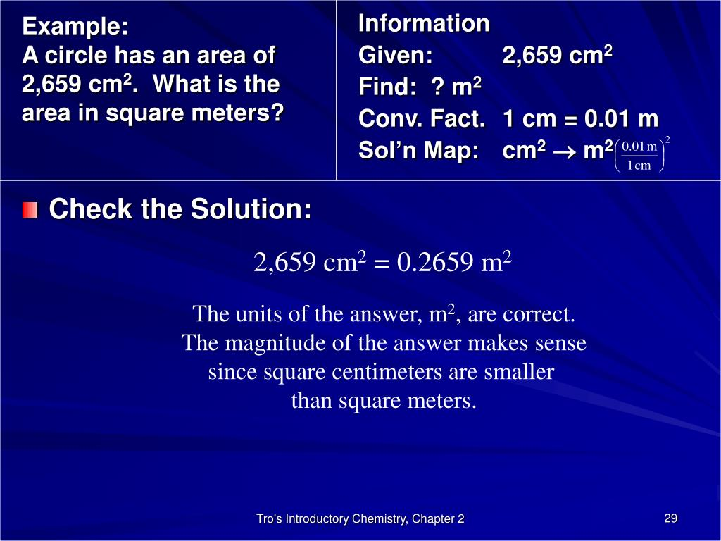 Check the Solution:
