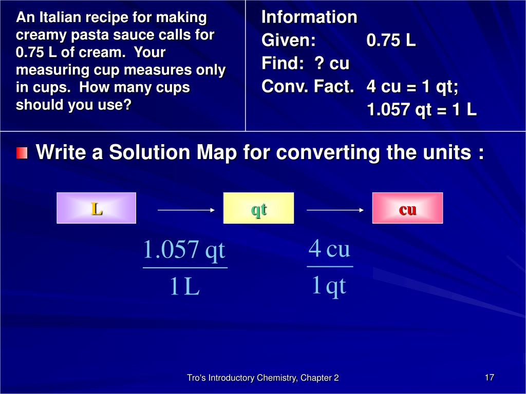 Write a Solution Map for converting the units :