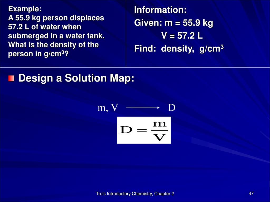 Design a Solution Map: