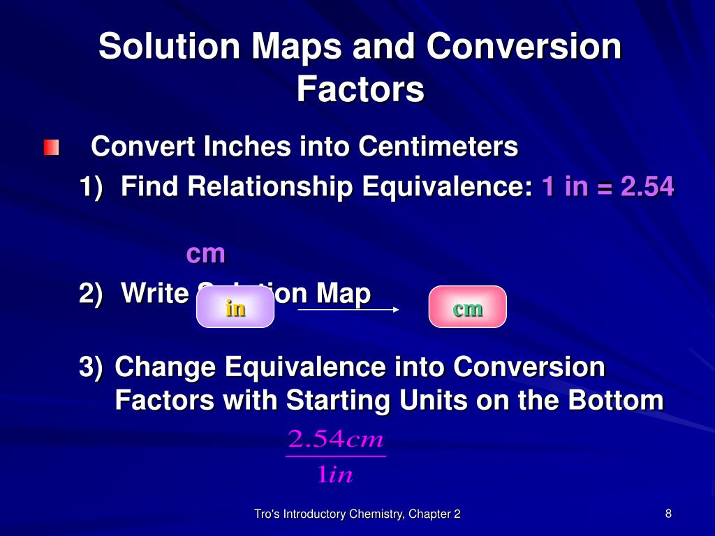 Solution Maps and Conversion Factors
