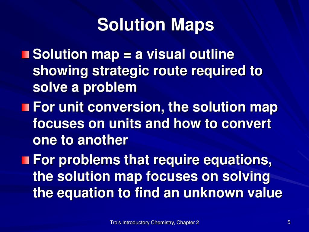 Solution Maps