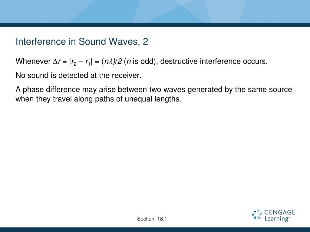 Interference in Sound Waves, 2