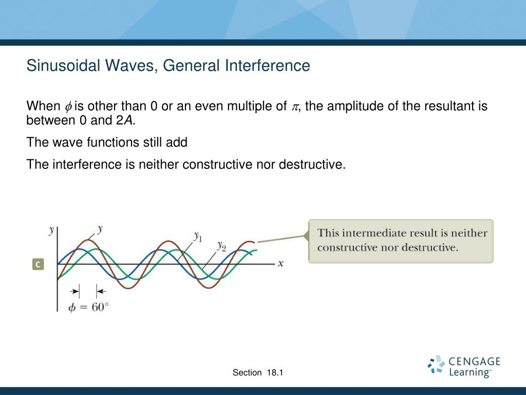 Sinusoidal Waves, General Interference