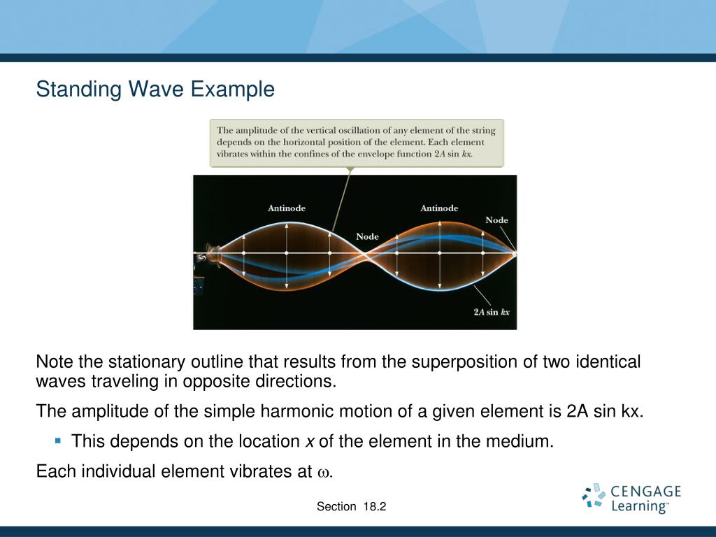 Standing Wave Example