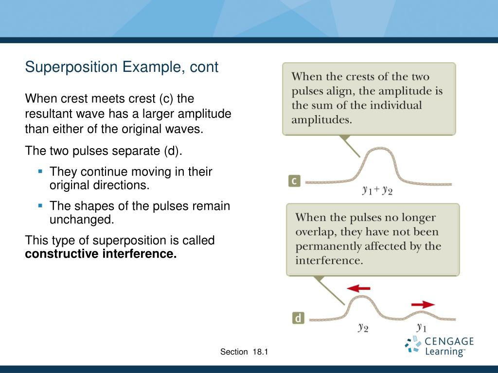 Superposition Example, cont