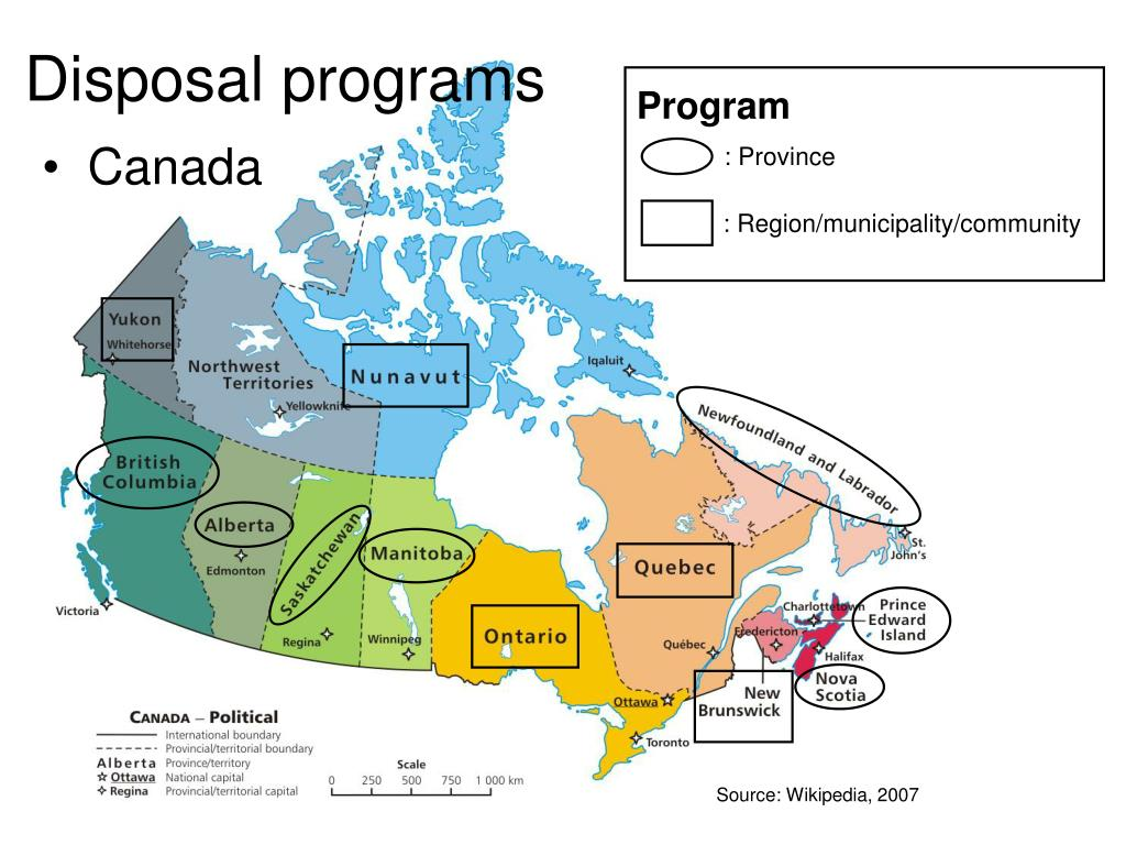 Disposal programs