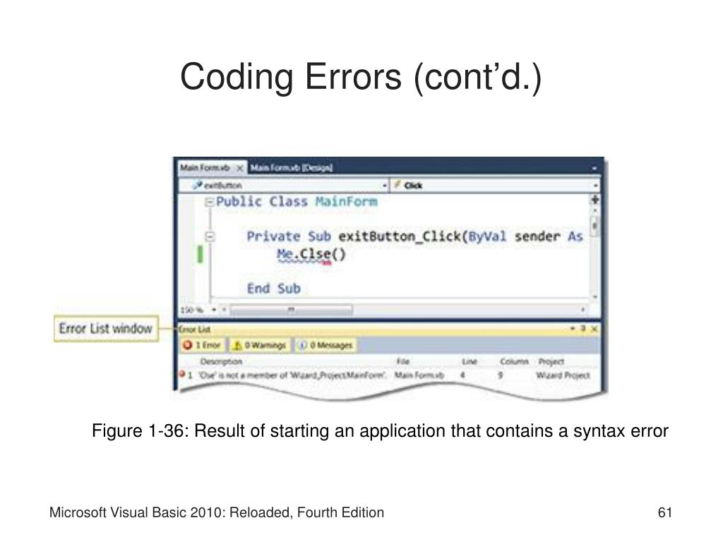 Coding Errors (cont'd.)