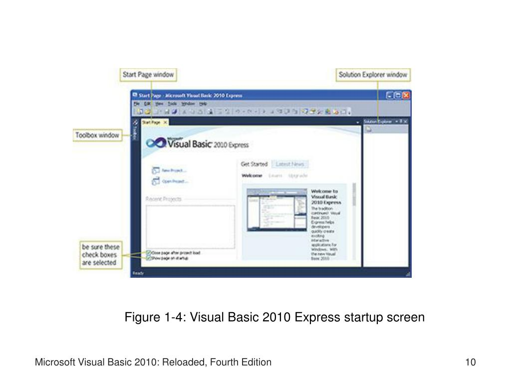 Figure 1-4: Visual Basic 2010 Express startup screen