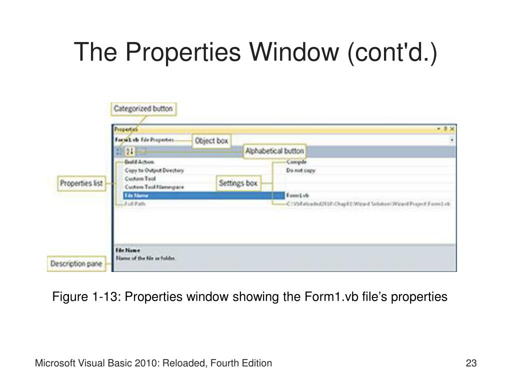 The Properties Window (cont'd.)
