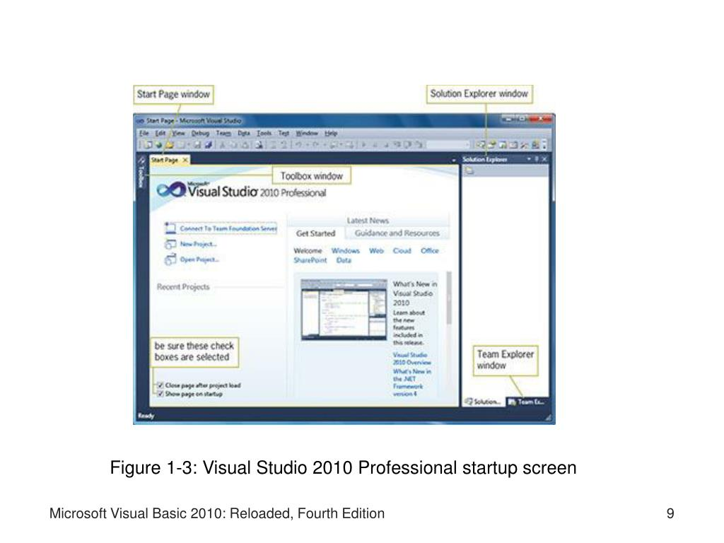 Figure 1-3: Visual Studio 2010 Professional startup screen