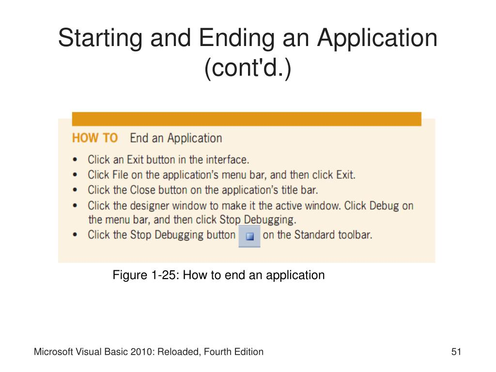 Starting and Ending an Application (cont'd.)