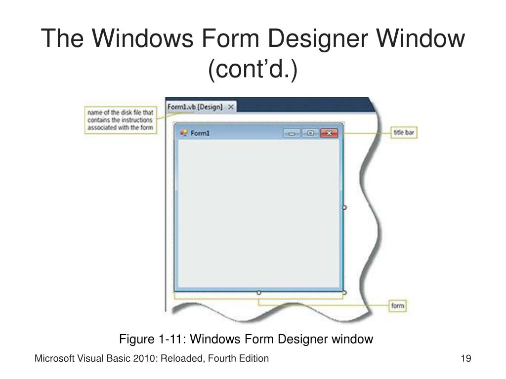The Windows Form Designer Window (cont'd.)