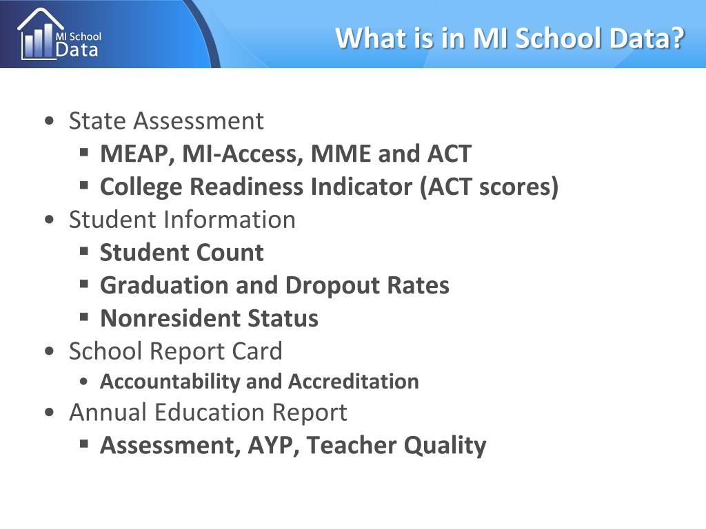 What is in MI School Data?