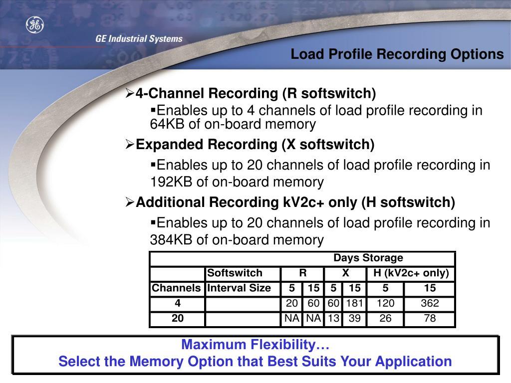 Load Profile Recording Options