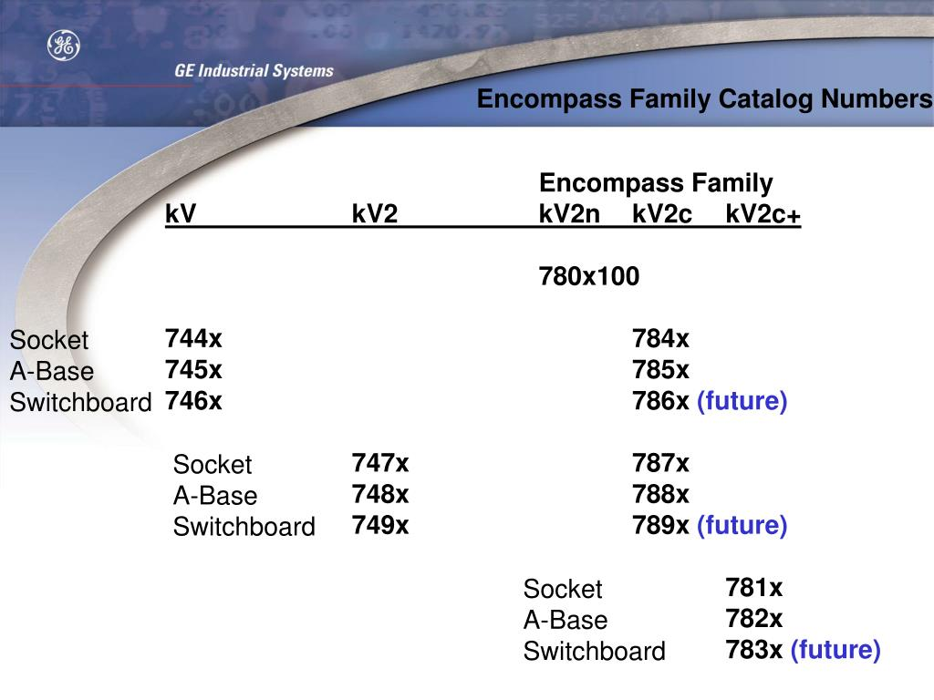 Encompass Family Catalog Numbers