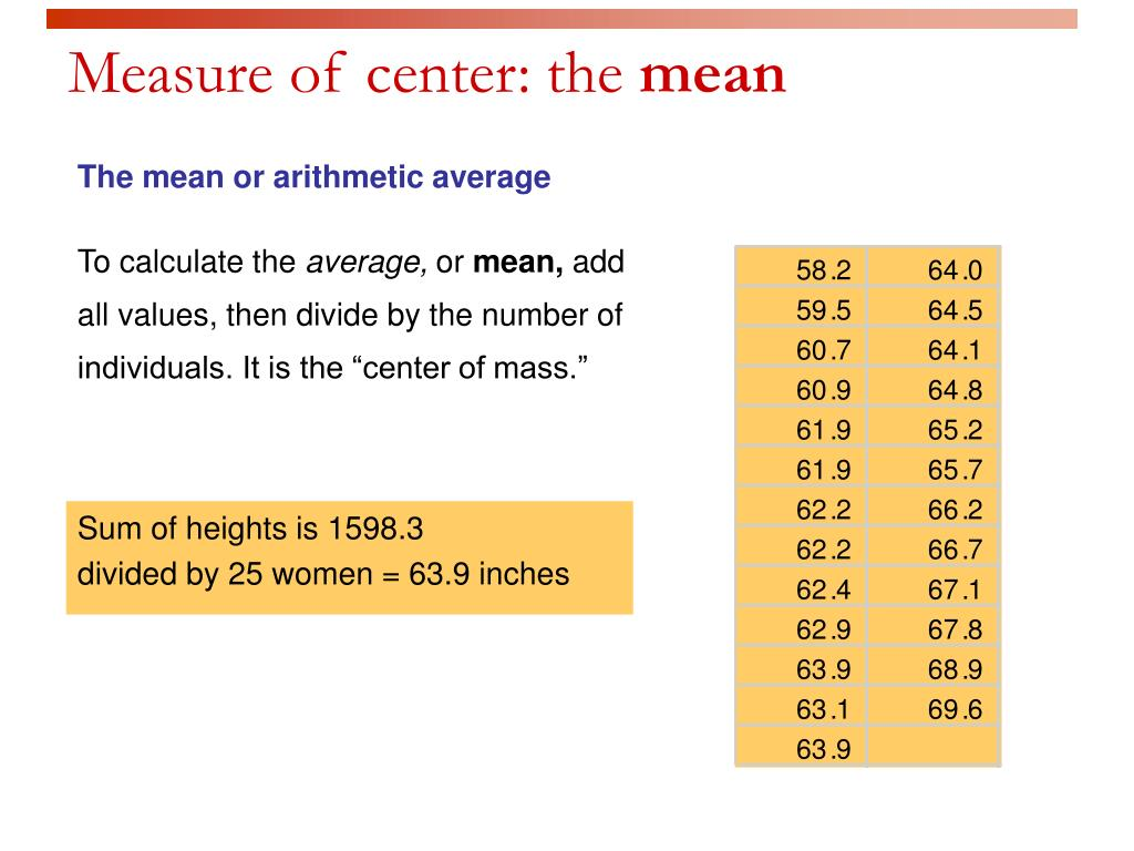 Measure of center: the