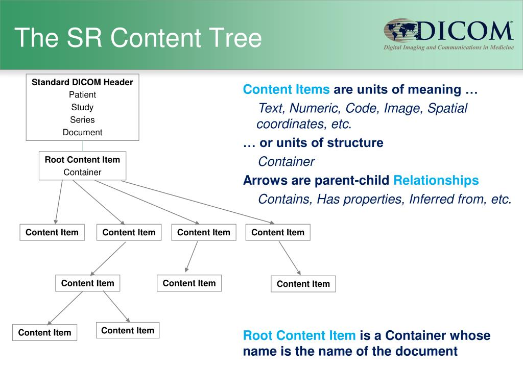 The SR Content Tree