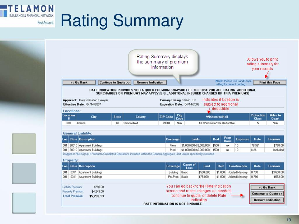 Rating Summary