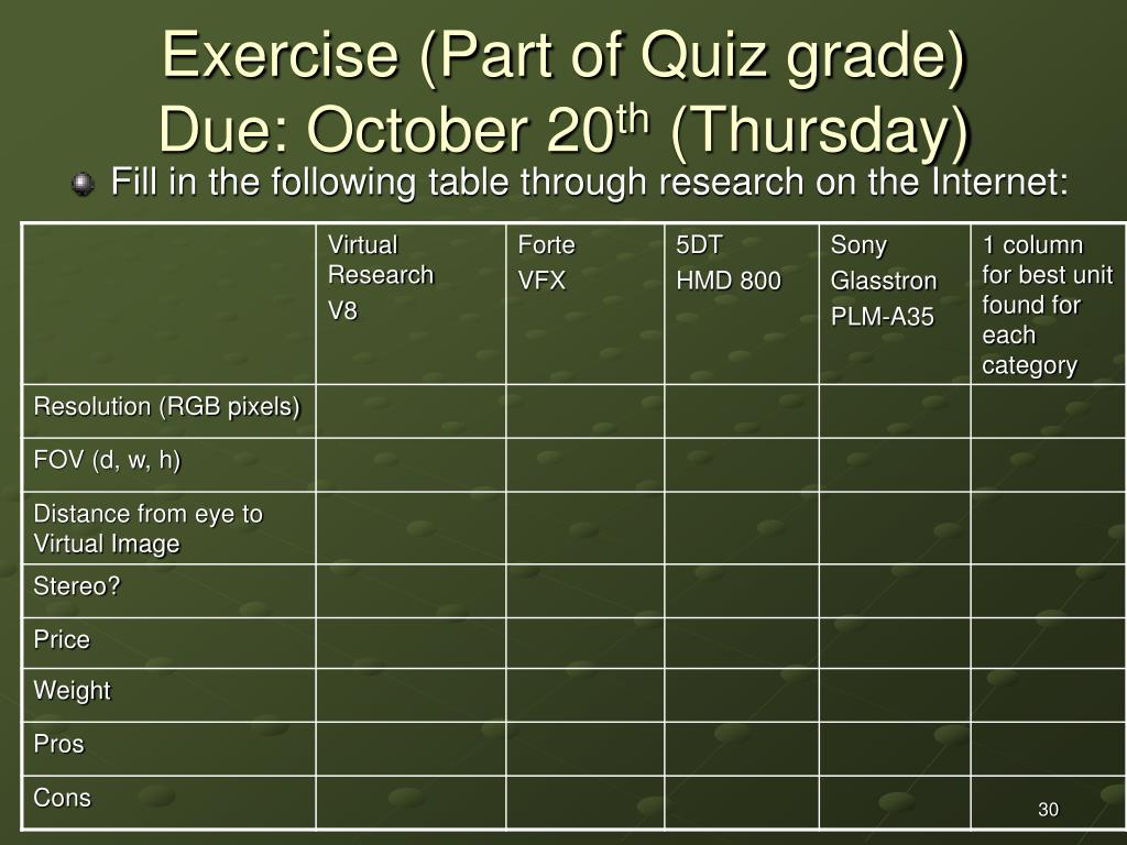 Exercise (Part of Quiz grade)