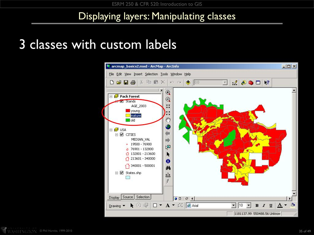 Displaying layers: Manipulating classes