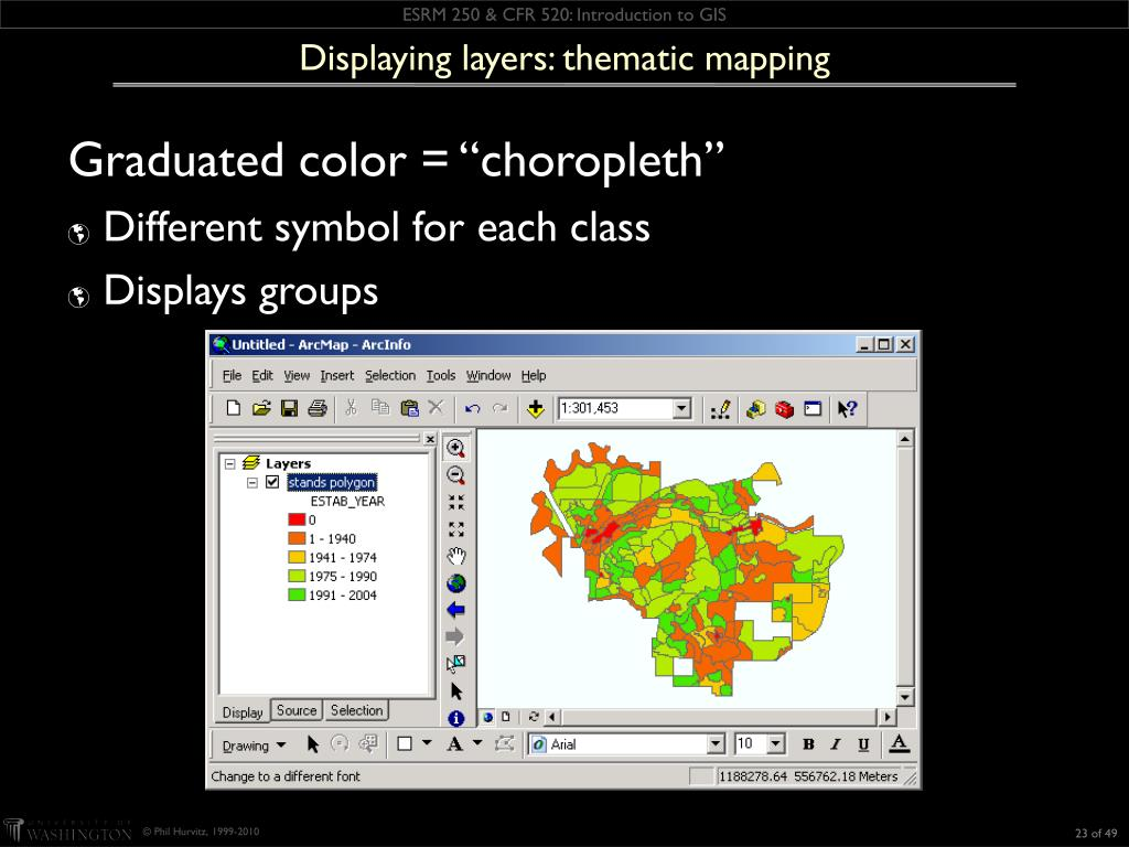 Displaying layers: thematic mapping