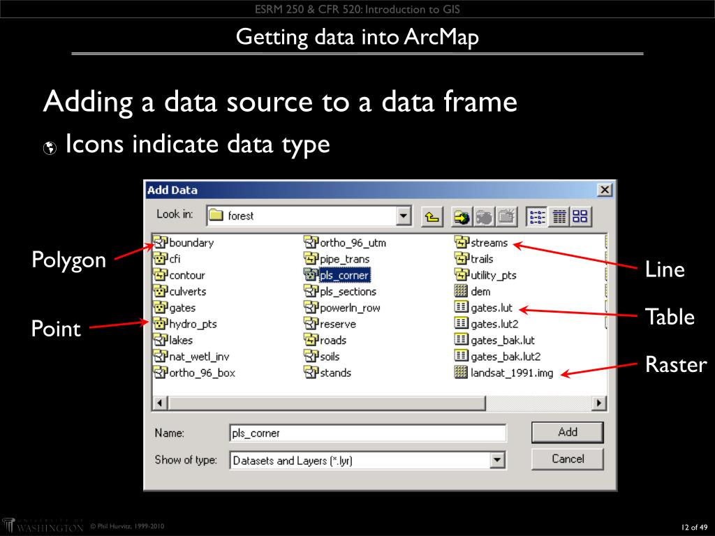 Getting data into ArcMap