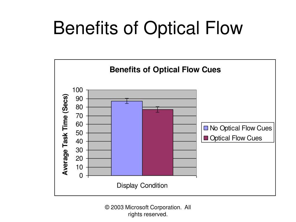 Benefits of Optical Flow